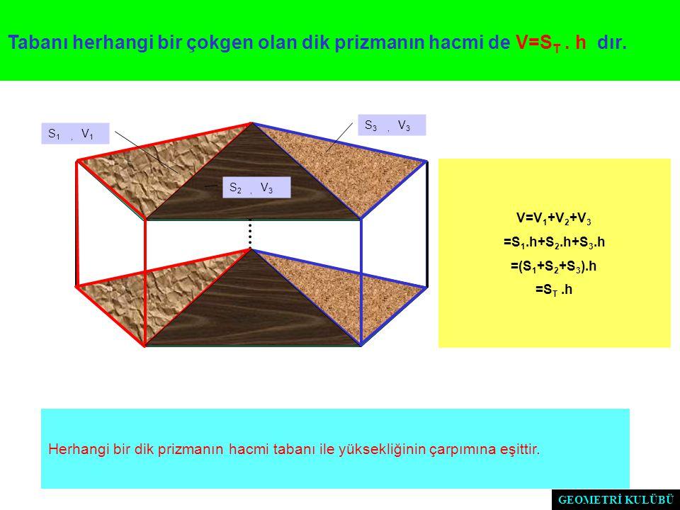Elde edilen dikdörtgenler prizmasının hacmi ilk verilen dik prizmanın hacminin iki katıdır. SONUÇ 1 : Tabanı diküçgen olan herhangi bir dik prizmanın