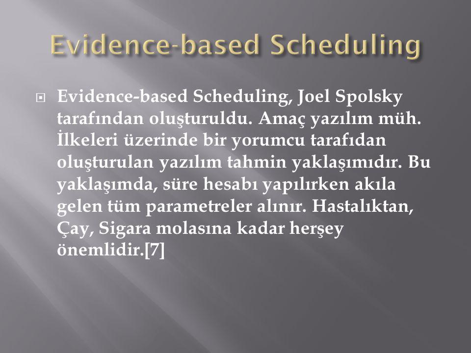  Evidence-based Scheduling, Joel Spolsky tarafından oluşturuldu. Amaç yazılım müh. İlkeleri üzerinde bir yorumcu tarafıdan oluşturulan yazılım tahmin