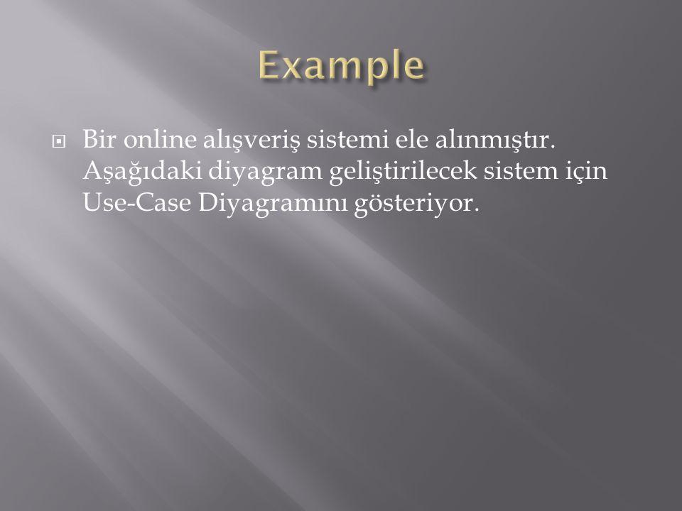  Bir online alışveriş sistemi ele alınmıştır. Aşağıdaki diyagram geliştirilecek sistem için Use-Case Diyagramını gösteriyor.