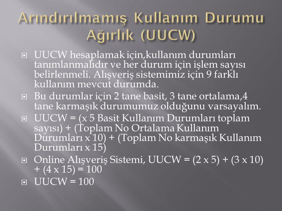  UUCW hesaplamak için,kullanım durumları tanımlanmalıdır ve her durum için işlem sayısı belirlenmeli. Alışveriş sistemimiz için 9 farklı kullanım mev