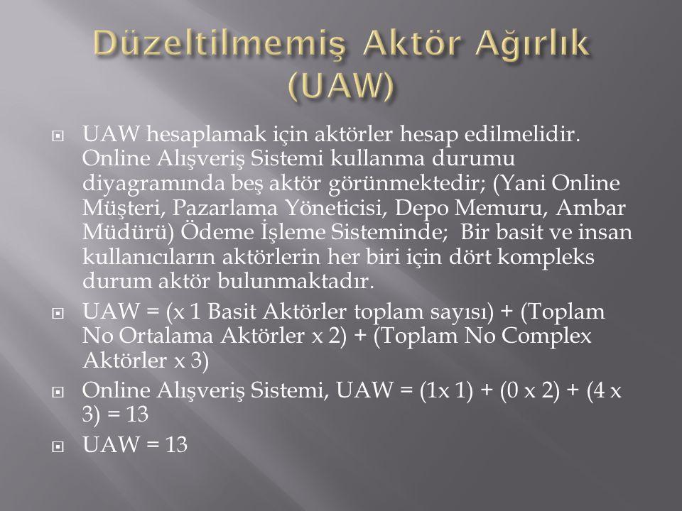  UAW hesaplamak için aktörler hesap edilmelidir. Online Alışveriş Sistemi kullanma durumu diyagramında beş aktör görünmektedir; (Yani Online Müşteri,