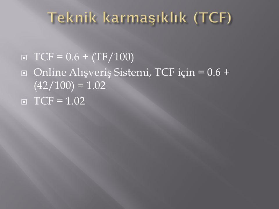  TCF = 0.6 + (TF/100)  Online Alışveriş Sistemi, TCF için = 0.6 + (42/100) = 1.02  TCF = 1.02