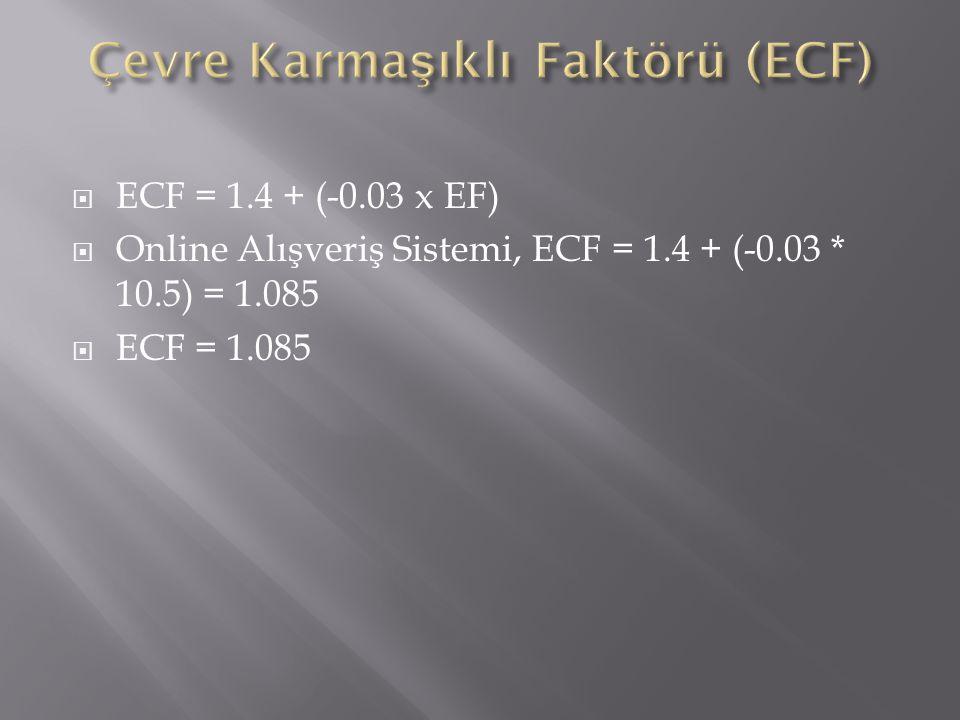  ECF = 1.4 + (-0.03 x EF)  Online Alışveriş Sistemi, ECF = 1.4 + (-0.03 * 10.5) = 1.085  ECF = 1.085
