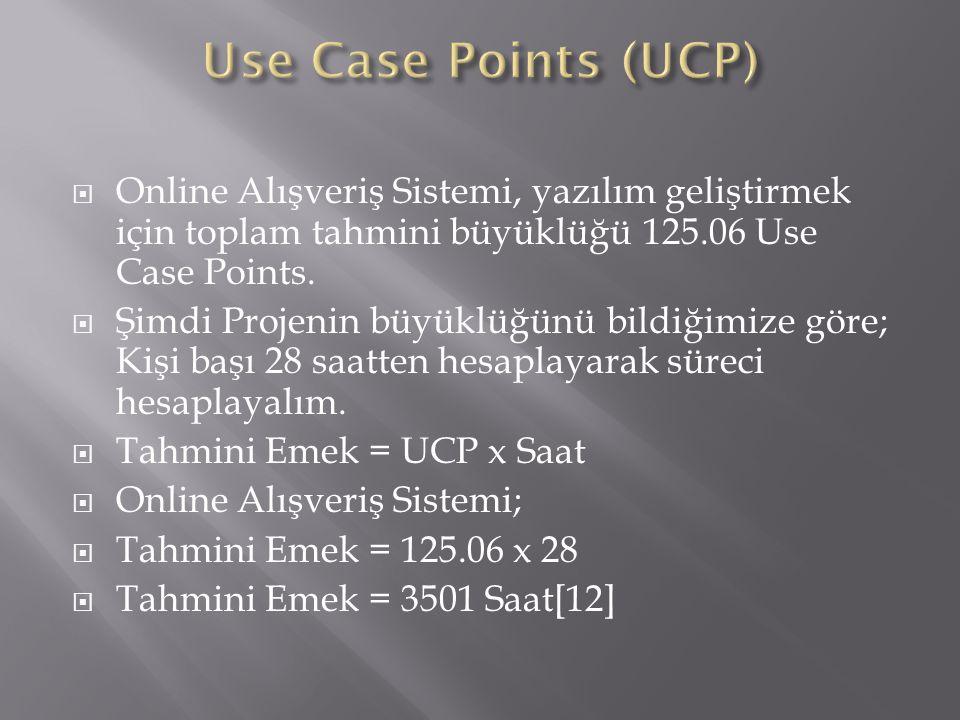  Online Alışveriş Sistemi, yazılım geliştirmek için toplam tahmini büyüklüğü 125.06 Use Case Points.  Şimdi Projenin büyüklüğünü bildiğimize göre; K