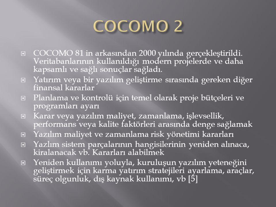  COCOMO 81 in arkasından 2000 yılında gerçekleştirildi. Veritabanlarının kullanıldığı modern projelerde ve daha kapsamlı ve sağlı sonuçlar sağladı. 