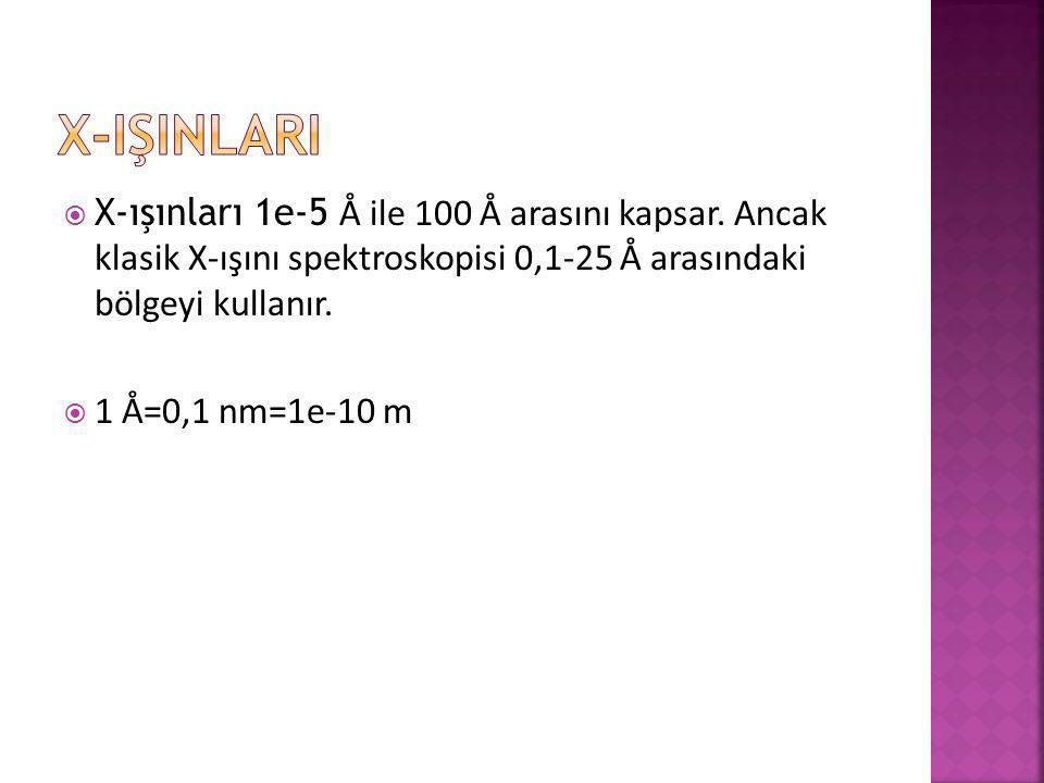  X-ışınları 1e-5 Å ile 100 Å arasını kapsar.