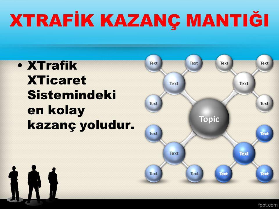 XTRAFİK KAZANÇ MANTIĞI XTrafik XTicaret Sistemindeki en kolay kazanç yoludur.