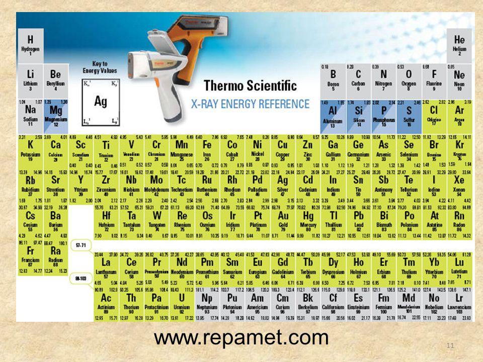 www.repamet.com 11