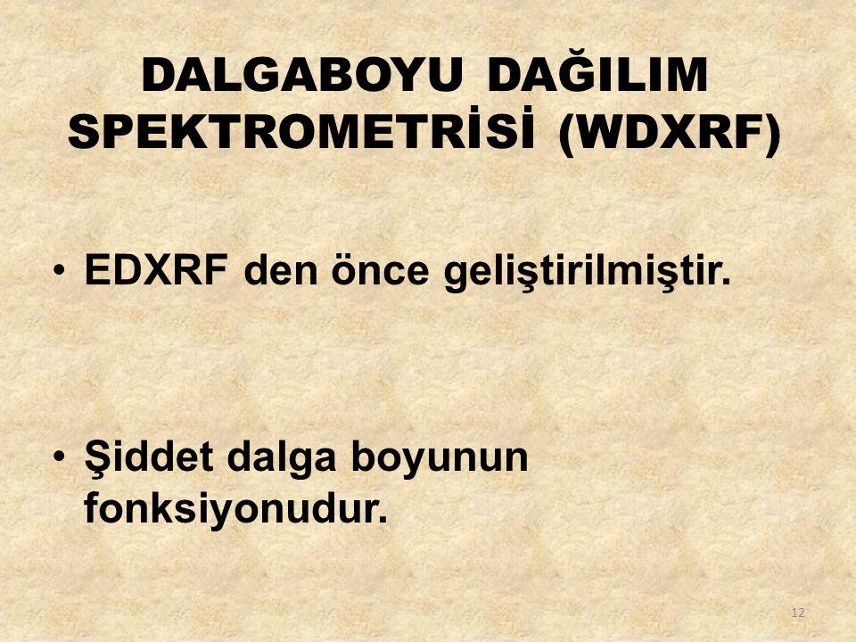 DALGABOYU DAĞILIM SPEKTROMETRİSİ (WDXRF) EDXRF den önce geliştirilmiştir. Şiddet dalga boyunun fonksiyonudur. 12