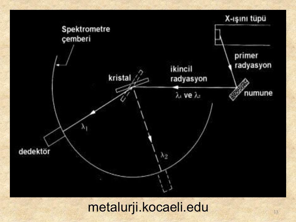 13 metalurji.kocaeli.edu