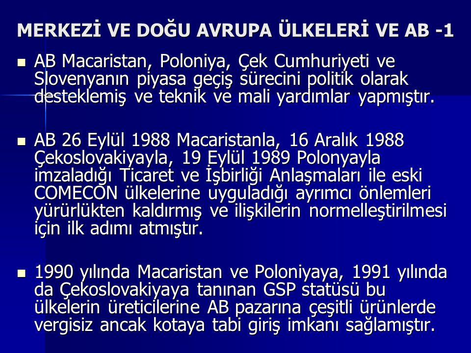 BDT ÜLKELERİNDE BATIYA YÖNELİK ENTEGRASYON POLİTİKALARI GUAM'ın oluşturulması; GUAM'ın oluşturulması; Karadeniz Ekonomik İşbirliği (KEİ) teşkilatının