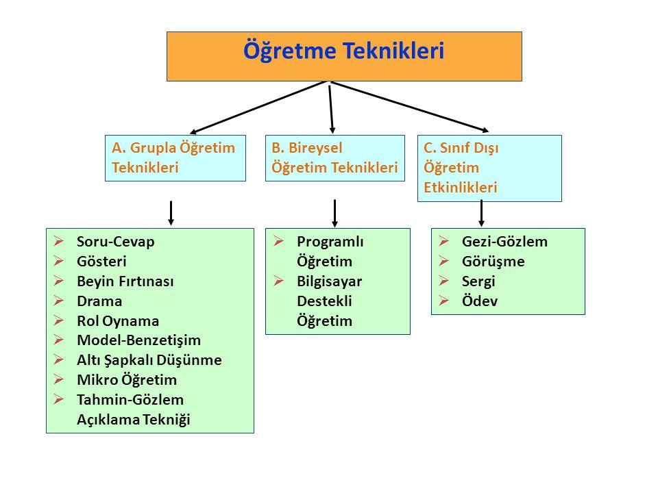 1. Programlı Öğretim 2. Bilgisayar Destekli Öğretim ÖĞRETİM İLKE VE YÖNTEMLERİ