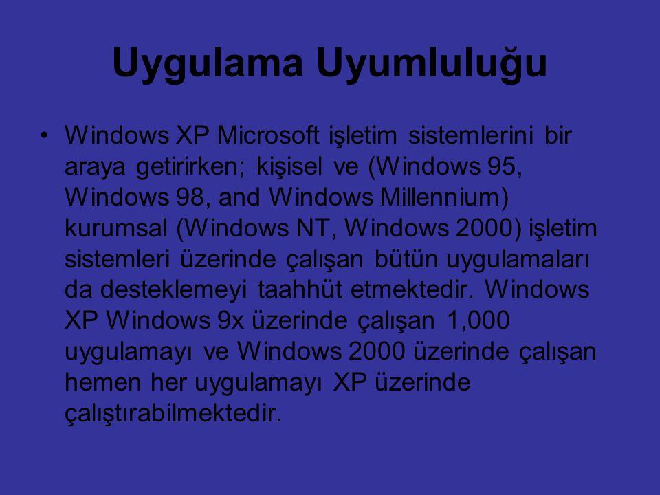 Uygulama Uyumluluğu Windows XP Microsoft işletim sistemlerini bir araya getirirken; kişisel ve (Windows 95, Windows 98, and Windows Millennium) kurums