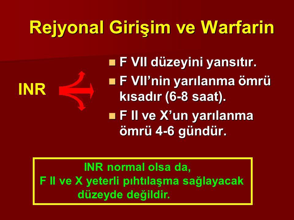 Rejyonal Girişim ve Warfarin F VII düzeyini yansıtır. F VII düzeyini yansıtır. F VII'nin yarılanma ömrü kısadır (6-8 saat). F VII'nin yarılanma ömrü k