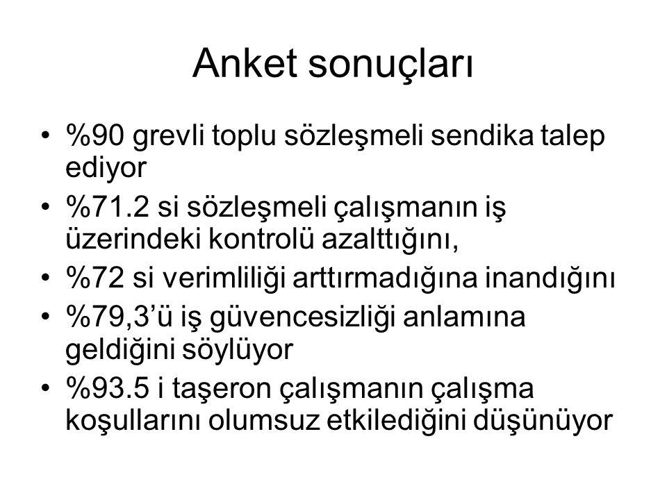 EMEKLİ MAAŞLARI UNVAN/DERECE MAAŞ 1.