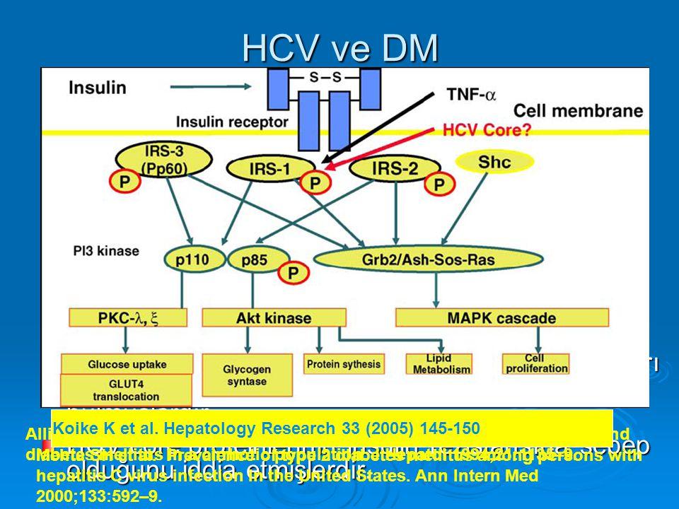 HCV ve DM Bu iki antite arasındaki birliktelik Allison ve ark.