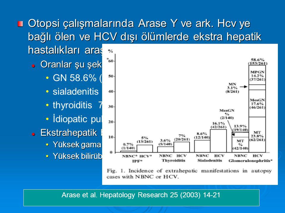 Hepatit C ve ekstrahepatik bulgular İmmunoglobulin üretimi ve depolanması Otoantikorlar Otoantikorlar Otoantikorlar Esansiyel mikst kriyoglobünemi Esansiyel mikst kriyoglobünemi Esansiyel mikst kriyoglobünemi Esansiyel mikst kriyoglobünemi Lökositoklastik vaskülit Lökositoklastik vaskülit Membranoproliferatif glomerülonefrit Membranoproliferatif glomerülonefrit Membranoproliferatif glomerülonefrit Membranoproliferatif glomerülonefrit Lenfoma Lenfoma Lenfoma B-cell LenfomaB-cell Lenfoma PlasmacytomaPlasmacytoma MALTMALT Otoimmun hastalıklar Otoimmun hastalıklar tiroidit tiroidit Sjögren sendromu Sjögren sendromu İTP İTP Lichen planus Lichen planus Bilinmeyen mekanizmalarla Porphyria cutanea tarda Porphyria cutanea tarda Porphyria cutanea tarda Porphyria cutanea tarda Romatolojik bulgular Artrit Artrit Artrit myalji myaljiDiğerleri Diabetes mellitus Diabetes mellitus Diabetes mellitus Diabetes mellitus Mooren Corneal ulserler Mooren Corneal ulserler Uveit Uveit Periferal nöropati Periferal nöropati Vitiligo Vitiligo