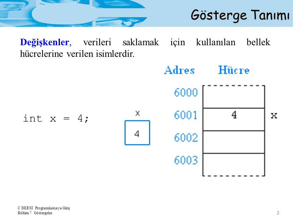 C DERSİ Programlamaya Giriş Bölüm 7 Göstergeler 2 Gösterge Tanımı int x = 4; Değişkenler, verileri saklamak için kullanılan bellek hücrelerine verilen isimlerdir.