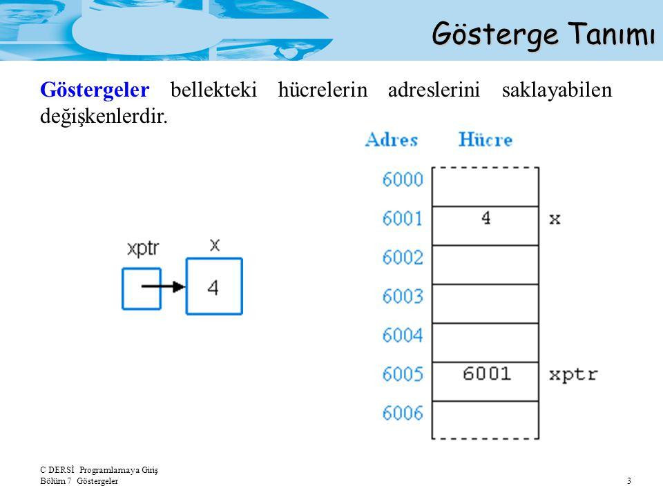 C DERSİ Programlamaya Giriş Bölüm 7 Göstergeler 3 Gösterge Tanımı Göstergeler bellekteki hücrelerin adreslerini saklayabilen değişkenlerdir.