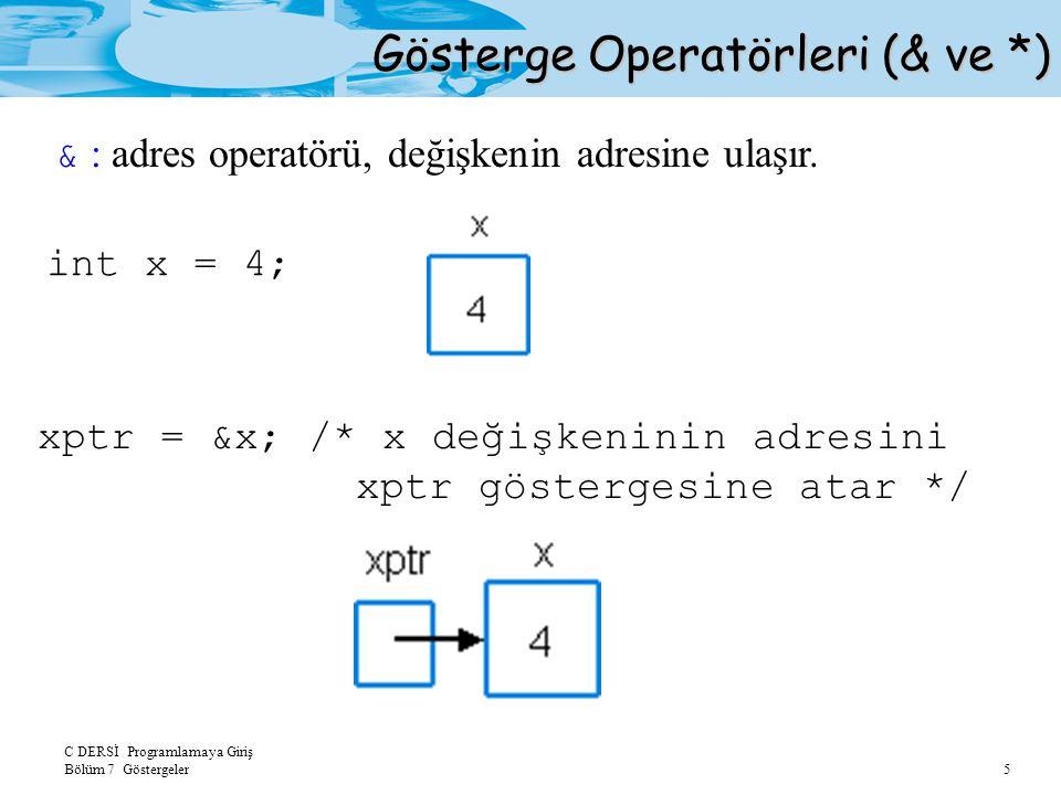 C DERSİ Programlamaya Giriş Bölüm 7 Göstergeler 5 Gösterge Operatörleri (& ve *) int x = 4; xptr = &x; /* x değişkeninin adresini xptr göstergesine atar */ & : adres operatörü, değişkenin adresine ulaşır.