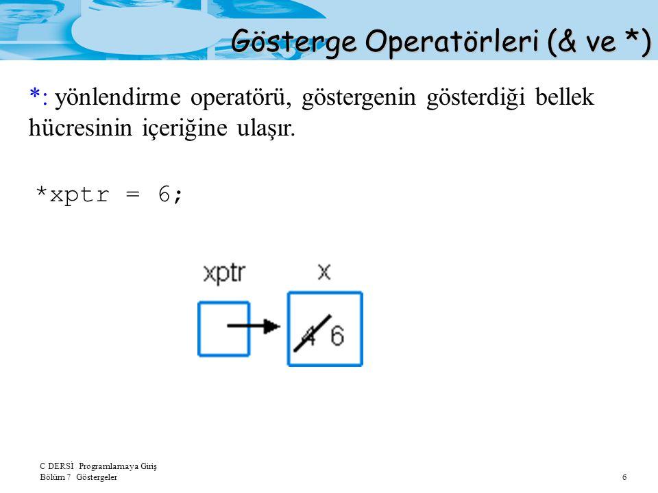 C DERSİ Programlamaya Giriş Bölüm 7 Göstergeler 6 Gösterge Operatörleri (& ve *) *: yönlendirme operatörü, göstergenin gösterdiği bellek hücresinin içeriğine ulaşır.