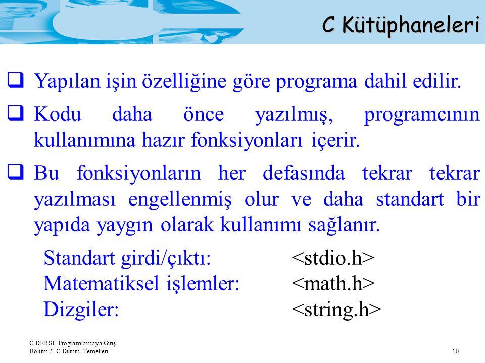C DERSİ Programlamaya Giriş Bölüm 2 C Dilinin Temelleri 11 C Dilindeki Sözcükler Özel amaçlı sözcükler Tanıtıcı isimleri (değişken) Tanıtıcı isimleri (fonksiyon)