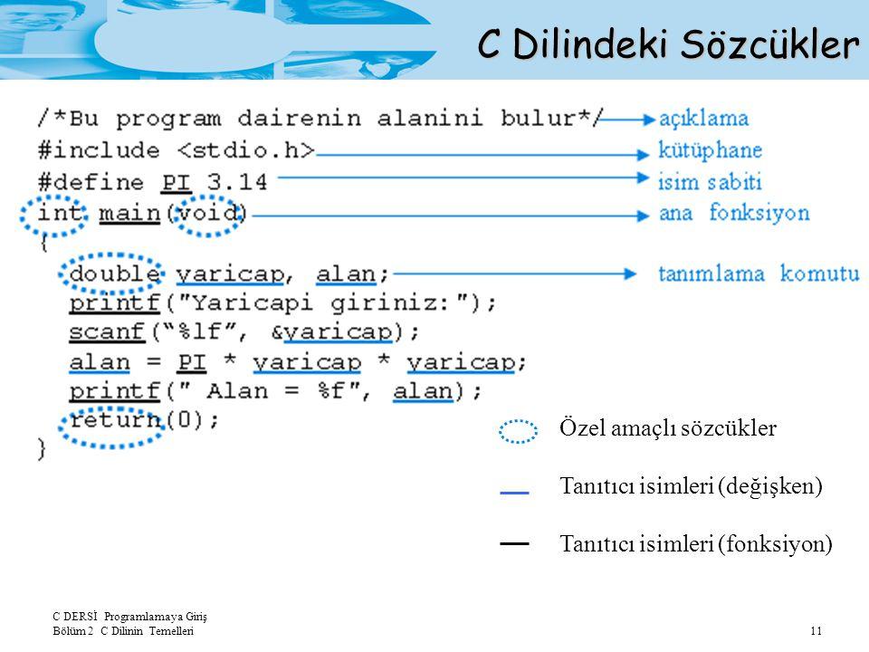 C DERSİ Programlamaya Giriş Bölüm 2 C Dilinin Temelleri 12 C Dilindeki Sözcükler Özel Amaçlı Sözcükler