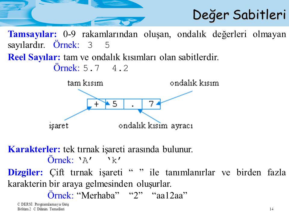 C DERSİ Programlamaya Giriş Bölüm 2 C Dilinin Temelleri 15 Veri Tipleri