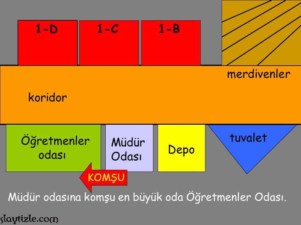 Öğretmenler odası merdivenler koridor tuvalet 1-D1-C1-B Müdür Odası Depo Müdür odasına komşu en büyük oda hangisi?