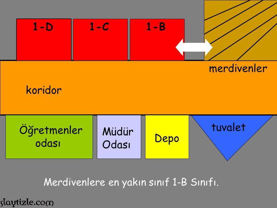 Öğretmenler odası merdivenler koridor tuvalet 1-D1-C1-B Müdür Odası Depo Merdivenlere en yakın sınıf hangisi?