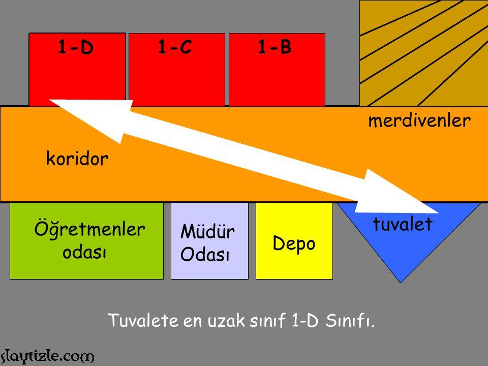 Öğretmenler odası merdivenler koridor tuvalet 1-D1-C1-B Müdür Odası Depo Tuvalete en uzak sınıf hangisi?