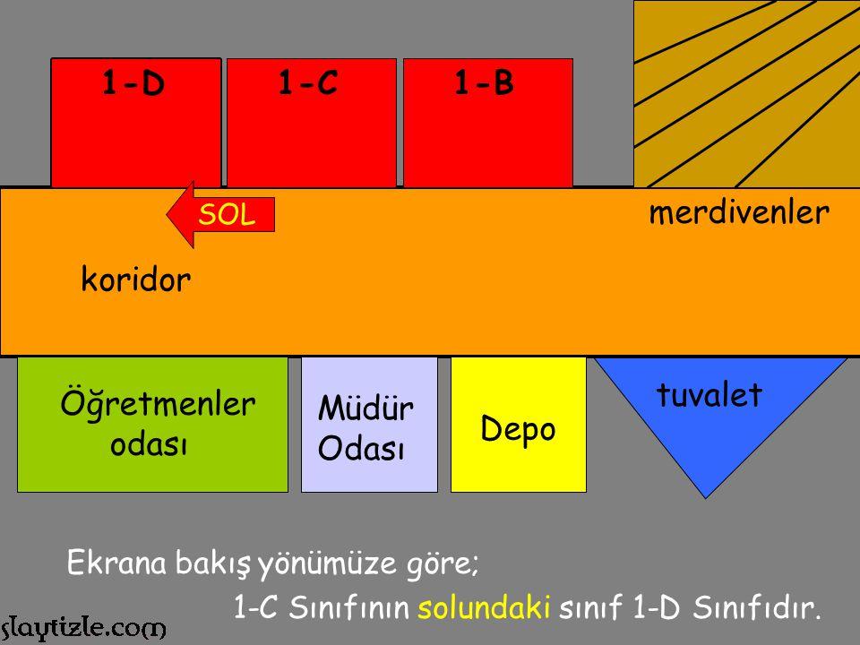 Öğretmenler odası merdivenler koridor tuvalet 1-D1-C1-B Müdür Odası Depo Ekrana bakış yönümüze göre; 1-C Sınıfının solundaki sınıf hangisi?
