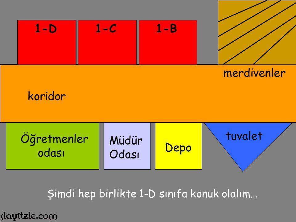 Öğretmenler odası merdivenler koridor tuvalet 1-D1-C1-B Müdür Odası Depo Ekrana bakış yönümüze göre; Tuvaletin solunda Depo yer almaktadır. SOL