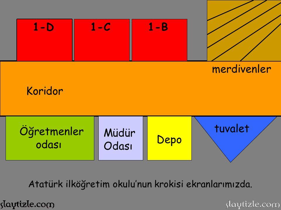Öğretmenler odası merdivenler koridor tuvalet 1-D1-C1-B Müdür Odası Depo Ekrana bakış yönümüze göre; 1-C Sınıfının solundaki sınıf 1-D Sınıfıdır.