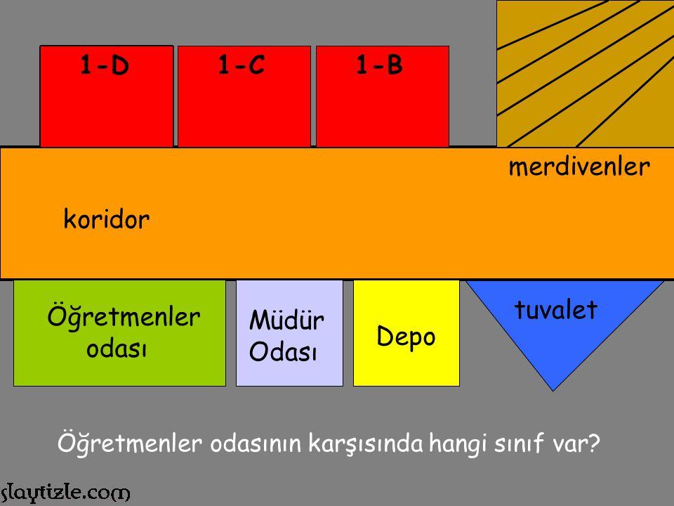 Öğretmenler odası merdivenler koridor tuvalet 1-D1-C1-B Müdür Odası Depo Ekrana bakış yönümüze göre; Tuvaletin solundaki bölüm hangisidir?