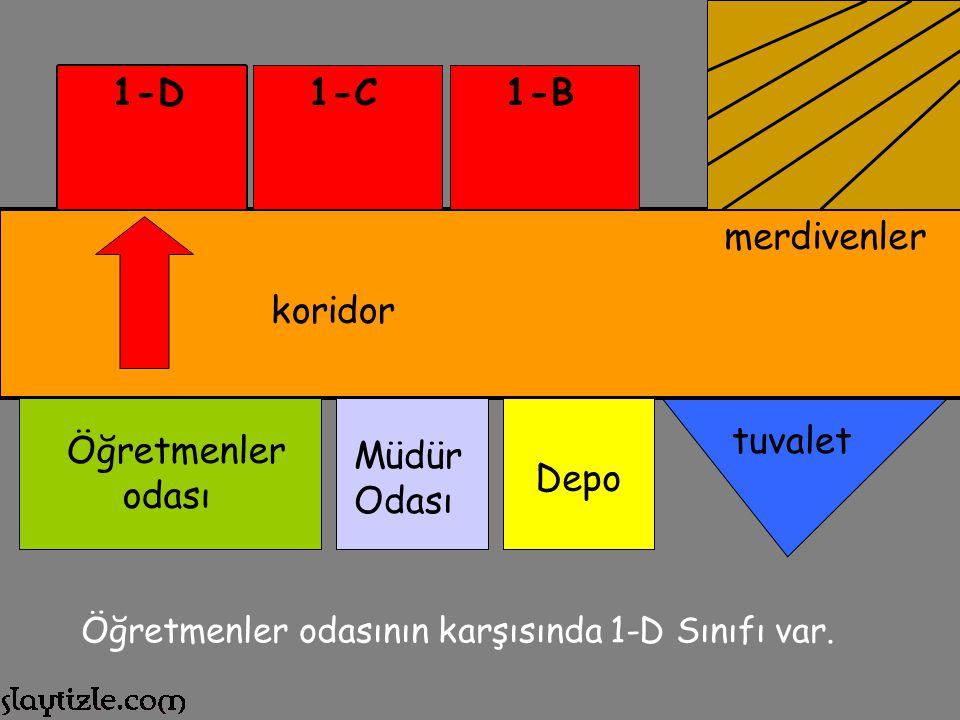 Öğretmenler odası merdivenler koridor tuvalet 1-D1-C1-B Müdür Odası Depo Ekrana bakış yönümüze göre; Tuvaletin solunda Depo yer almaktadır.