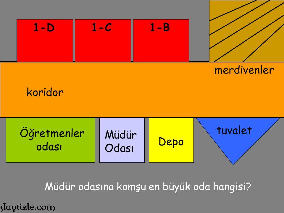 Öğretmenler odası merdivenler koridor tuvalet 1-D1-C1-B Müdür Odası Depo Öğretmenler odasının karşısında 1-D Sınıfı var.
