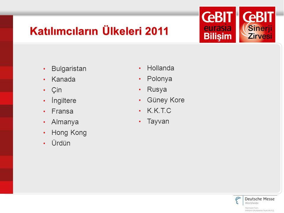 Katılımcıların Ülkeleri 2011 Bulgaristan Kanada Çin İngiltere Fransa Almanya Hong Kong Ürdün Hollanda Polonya Rusya Güney Kore K.K.T.C Tayvan