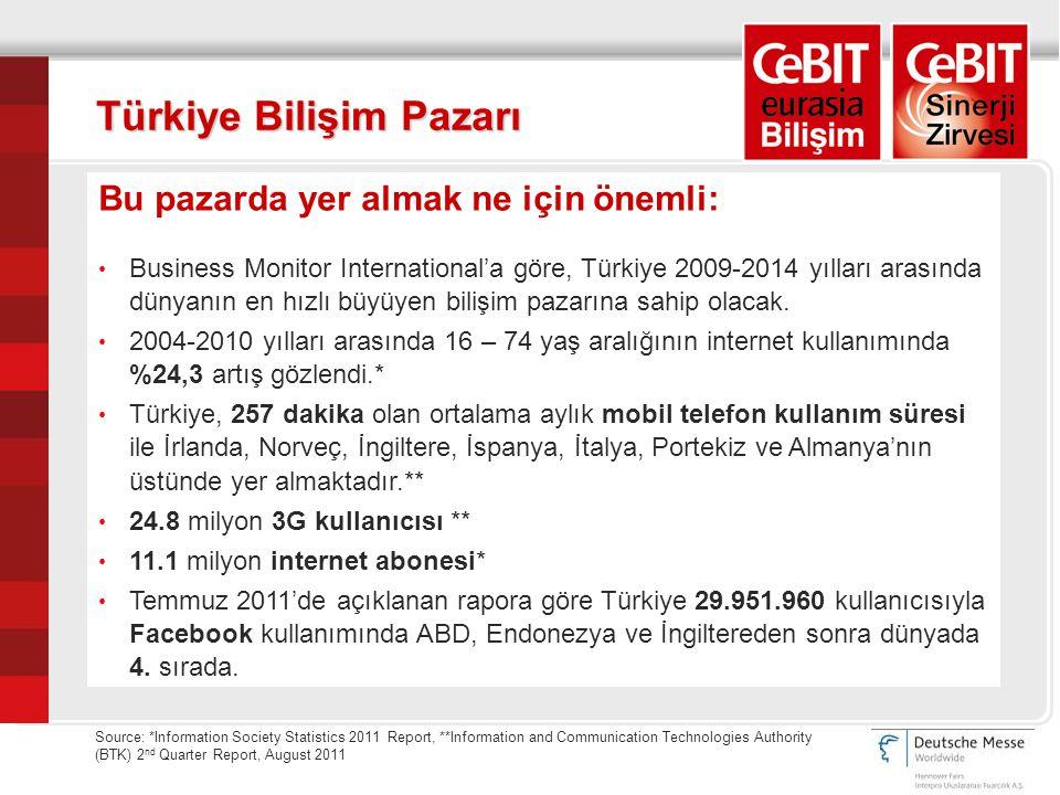 Bu pazarda yer almak ne için önemli: Business Monitor International'a göre, Türkiye 2009-2014 yılları arasında dünyanın en hızlı büyüyen bilişim pazarına sahip olacak.