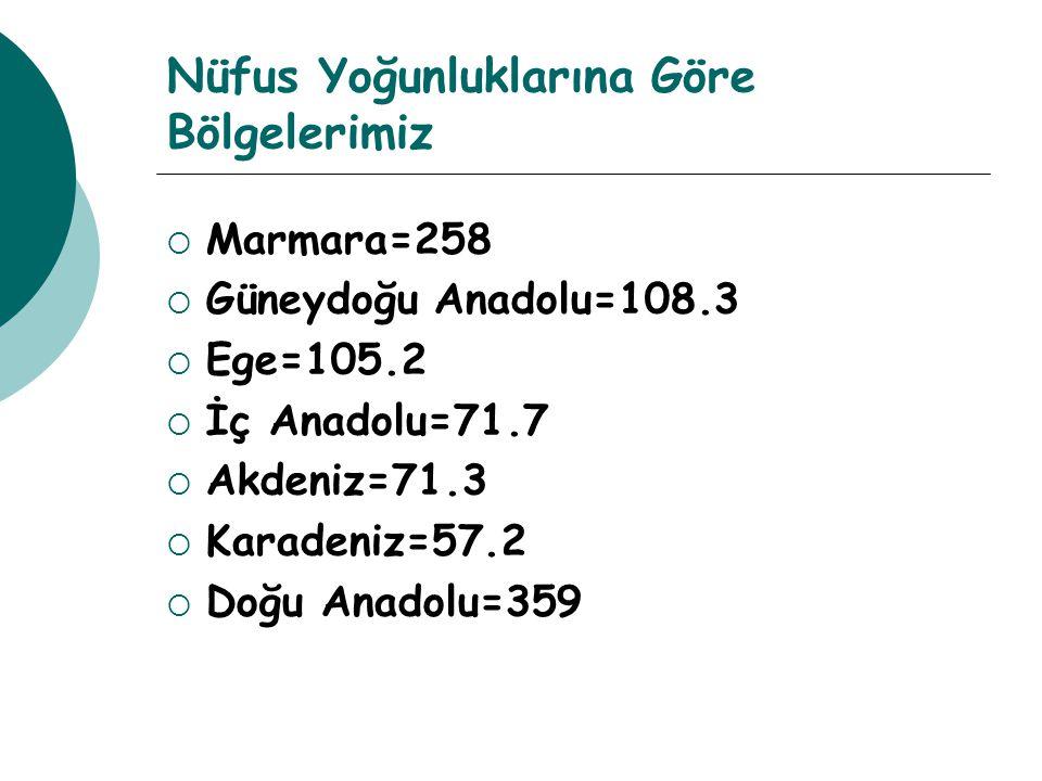 Bölgelerimizin Büyükten Küçüğe Sıralanışı(Yüzölçümü)  Dedem Doğu Anadolu Bölgesi  İstanbul'da İç Anadolu Bölgesi  Kayboldu Karadeniz Bölgesi  Anne