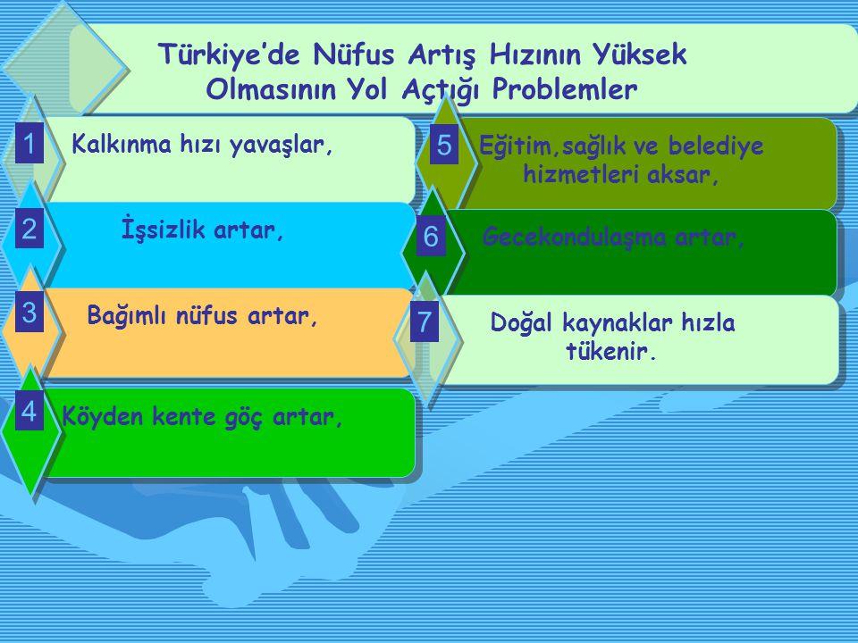 Nüfus Yoğunluklarına Göre Bölgelerimiz  Marmara=258  Güneydoğu Anadolu=108.3  Ege=105.2  İç Anadolu=71.7  Akdeniz=71.3  Karadeniz=57.2  Doğu An