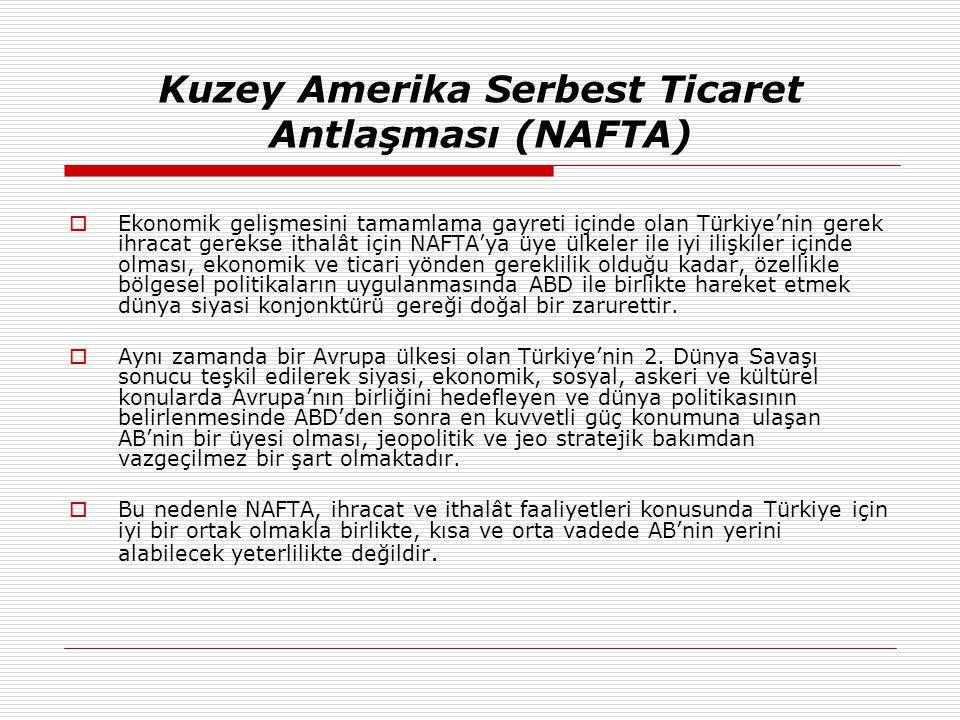 Kuzey Amerika Serbest Ticaret Antlaşması (NAFTA)  Ekonomik gelişmesini tamamlama gayreti içinde olan Türkiye'nin gerek ihracat gerekse ithalât için N