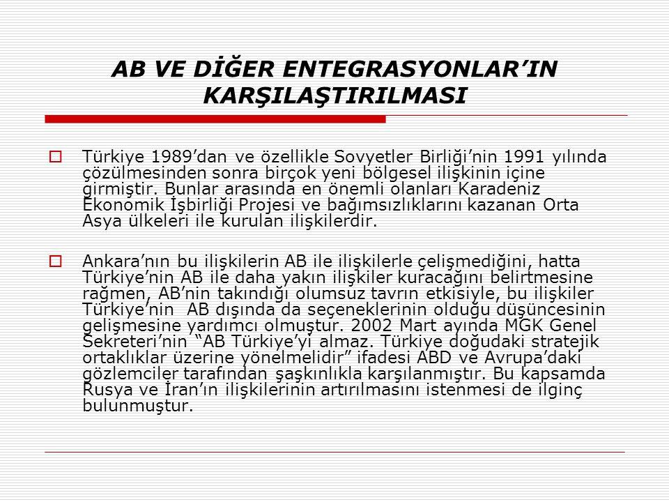  Türkiye 1989'dan ve özellikle Sovyetler Birliği'nin 1991 yılında çözülmesinden sonra birçok yeni bölgesel ilişkinin içine girmiştir. Bunlar arasında