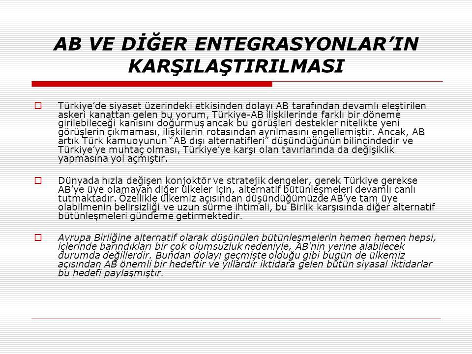 AB VE DİĞER ENTEGRASYONLAR'IN KARŞILAŞTIRILMASI  Türkiye'de siyaset üzerindeki etkisinden dolayı AB tarafından devamlı eleştirilen askeri kanattan ge