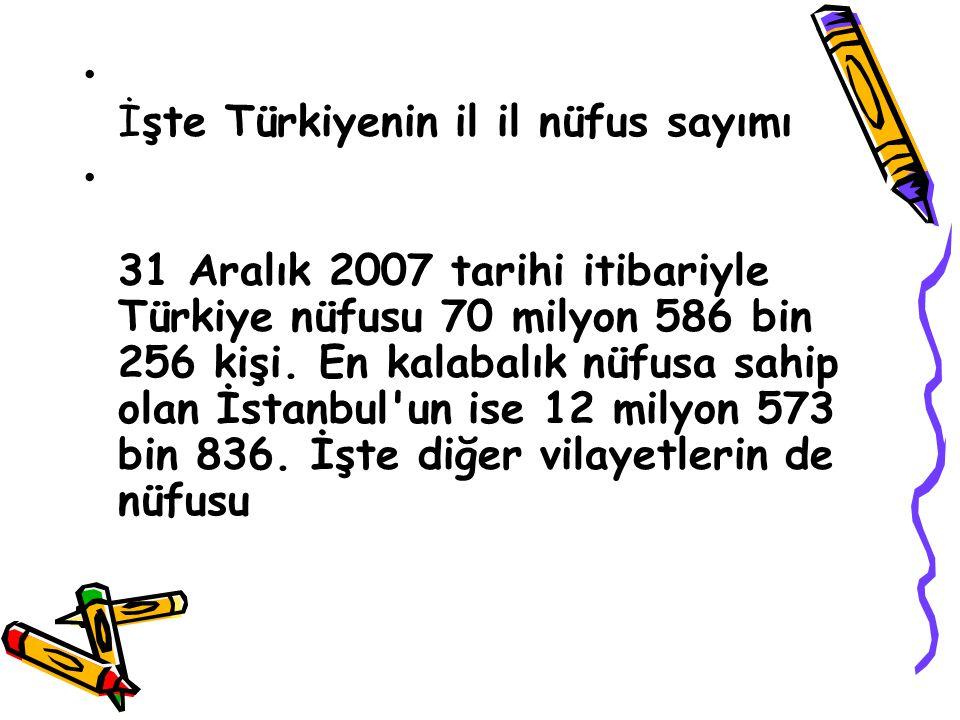 İşte Türkiyenin il il nüfus sayımı 31 Aralık 2007 tarihi itibariyle Türkiye nüfusu 70 milyon 586 bin 256 kişi. En kalabalık nüfusa sahip olan İstanbul