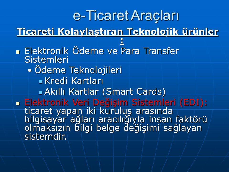 e-Ticaret Araçları Ticareti Kolaylaştıran Teknolojik ürünler : Elektronik Ödeme ve Para Transfer Sistemleri Elektronik Ödeme ve Para Transfer Sistemle