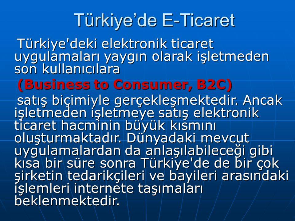 Türkiye'de E-Ticaret Türkiye'deki elektronik ticaret uygulamaları yaygın olarak işletmeden son kullanıcılara Türkiye'deki elektronik ticaret uygulamal