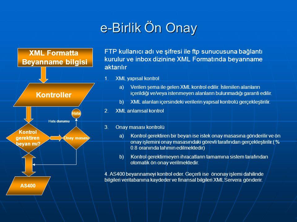 e-Birlik Ön Onay XML Formatta Beyanname bilgisi Kontroller FTP kullanıcı adı ve şifresi ile ftp sunucusuna bağlantı kurulur ve inbox dizinine XML Form
