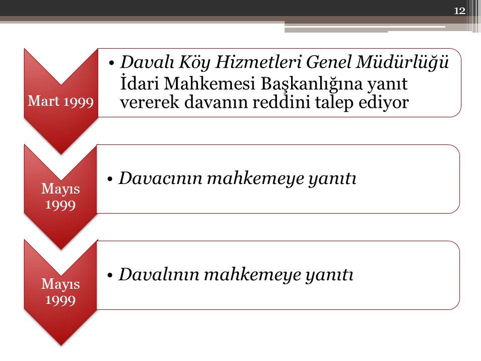 Mart 1999 Davalı Köy Hizmetleri Genel Müdürlüğü İdari Mahkemesi Başkanlığına yanıt vererek davanın reddini talep ediyor Mayıs 1999 Davacının mahkemeye