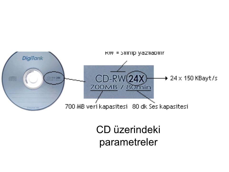Boyut Tip Kaydedilebilen Ses Süresi(dk) 8 cm 210 MB 21dk 12 cm 650 MB 74dk 12 cm 700 MB 80dk 12 cm 800 MB 90dk 12 cm 900 MB 99dk